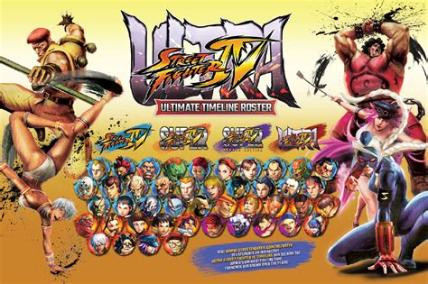 from street fighter main character name can you name every street fighter iv character
