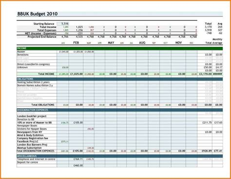 28 sle business budget template sle