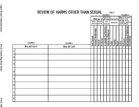 4th Step Inventory Worksheets Www Researchpaperspot Com Fourth Step Inventory Template