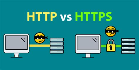 https how http vs https the difference and everything you need to know