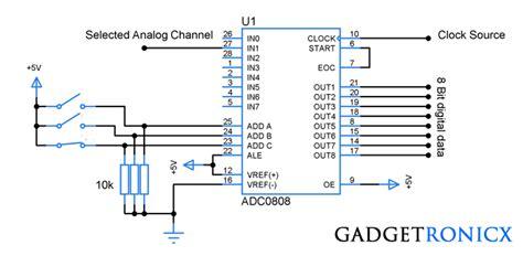 digital to analog converter integrated circuit analog to digital converter circuit using adc0808 gadgetronicx