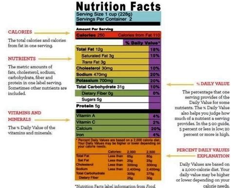 weight management oatmeal nutrition facts nutrition system 5 ingredient banana oatmeal muffins