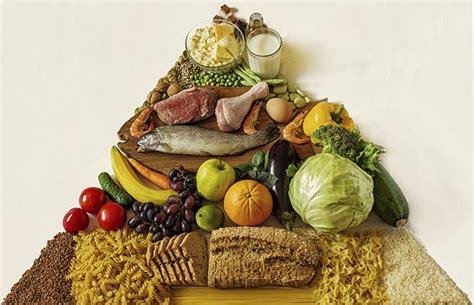 alimentacion equilibrada el blog de el corte ingles seguros