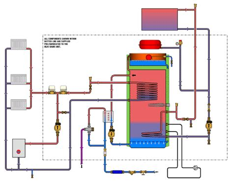 thermal store diagram solar heat bank thermal stores