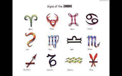 horoscope tattoo designs 19 aries zodiac sign designs what does a