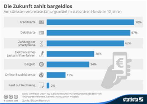 Wie Viele Z Ndspulen Hat Ein Auto by Kreditkarten Anzahl In Deutschland Bis 2015 Statistik
