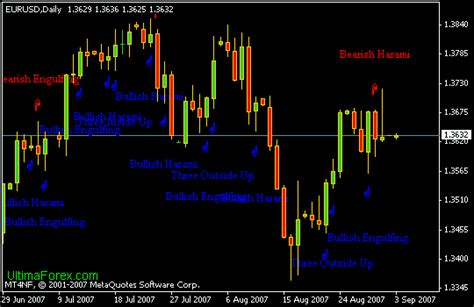 pattern recognition impact factor forex successful traders review tutorial for excel