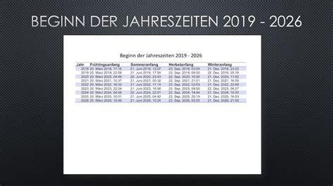fruehling sommer herbst winter anfang   schweiz kalenderch
