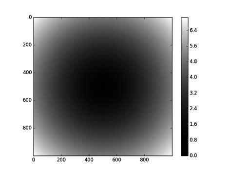 tutorial python numpy python numpy array tutorial article datac