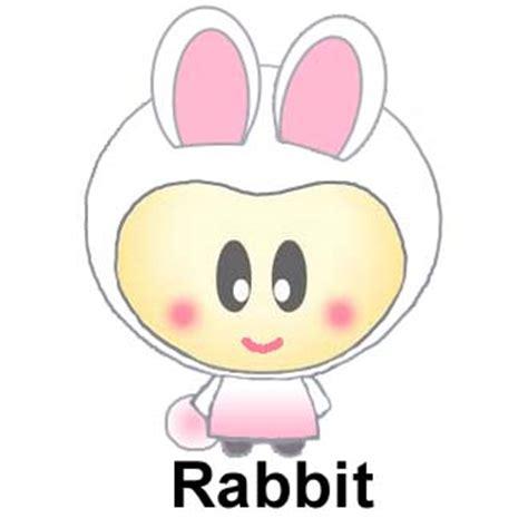 new year predictions rabbit futuresobright tags 2015 horoscope