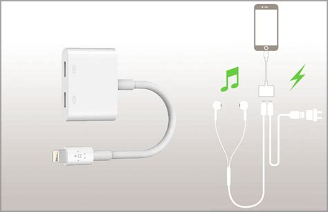 charge iphone     headphones