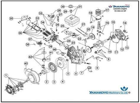 honda gx160 parts diagram honda gx160 parts diagram car interior design