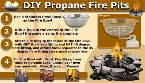 diy network propane pit 25 best ideas about propane pits on diy propane pit pit propane and