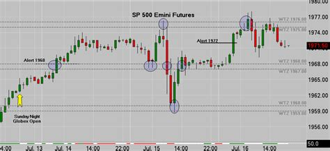 irc section 1256 emini futures trading hours how to start currency trading