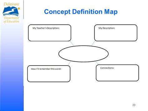 concept pattern organizer meaning best photos of word concept definition map of vocabulary