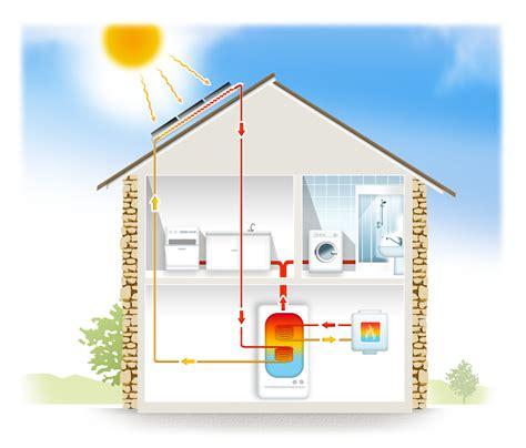 les les solaires le solaire thermique alec