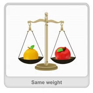 same weight definition exles math worksheets