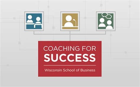 Wisconsin School Of Business Mba Admissions by Coaching For Success At The Wisconsin School Of Business