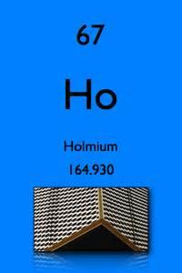 Holmium Protons Salksperiodictable Holmium