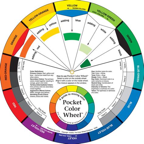 pocket color wheel by the color wheel co artist paint mixing guide ebay