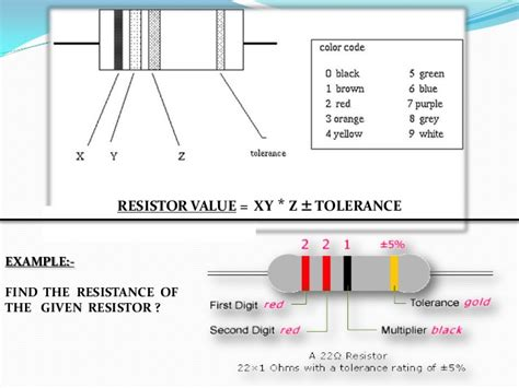 types of resistor and their uses resistor its types 28 images resistor and its types resistors complete information and