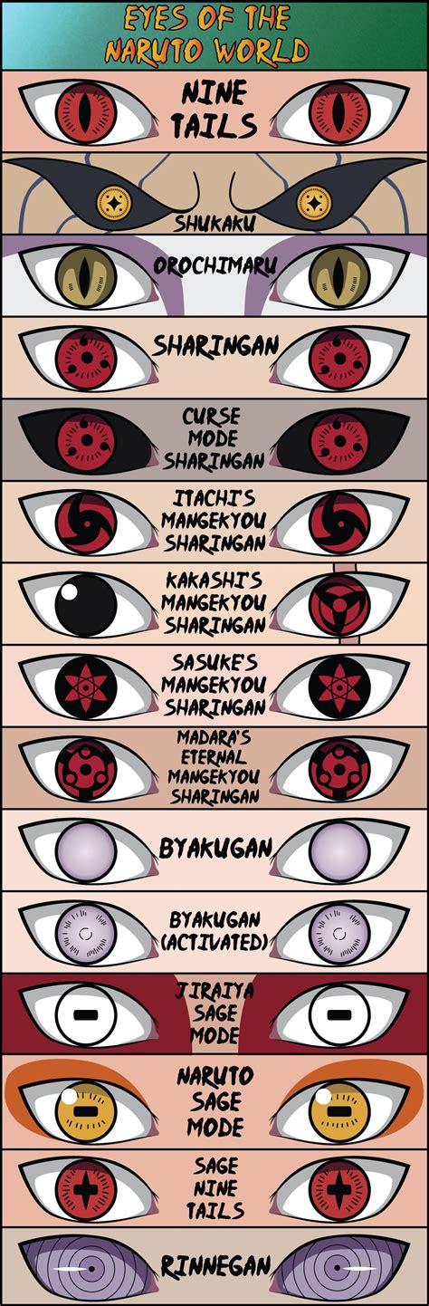 anime eye powers list 424393 zerochan