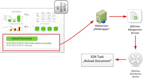 section access architecture in qlikview section access architecture in qlikview 28 images