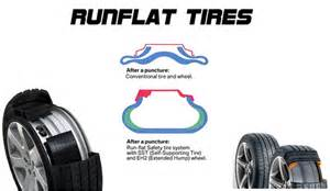 Cheap Run Flat Tyres For Mini Cooper Run Flats On Bmw Autos Post
