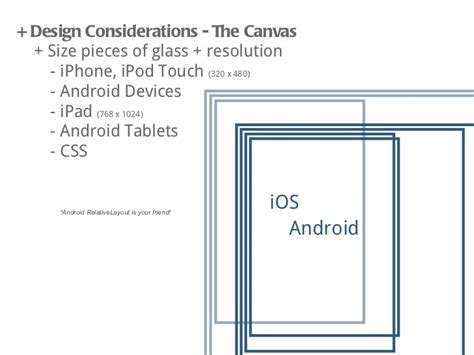 android relative layout canvas mobile front end development