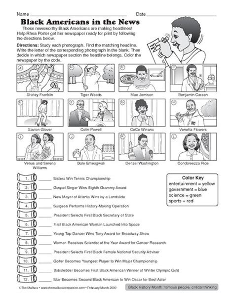 An American Worksheet Black History Month Worksheet Americans Black History Month