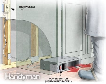 under cabinet heating kitchen 7 ways to warm up a cold room the family handyman