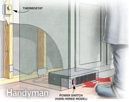radiant heat under kitchen cabinets under cabinet toe kick heaters water cabinets matttroy
