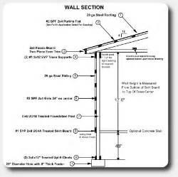 house build plans pole barn plans