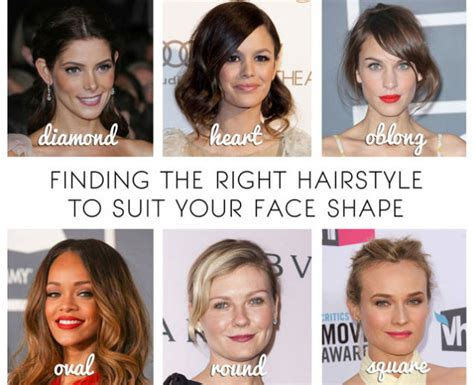 suitable hairstyles for face shapes 2016 most favorable hairstyles for your face shape