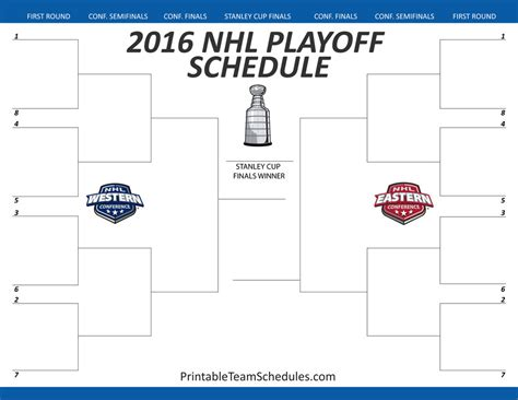 nhl playoff bracket by printteamschedules on deviantart