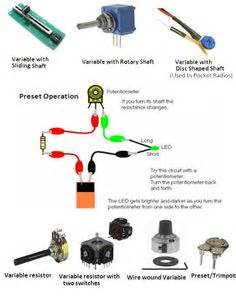 variable resistor output electrical engineering world four common dc motor speed controls and their output waveforms