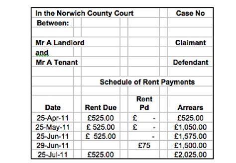 Rental Property Record Keeping Template Rent Payment Record Template Papel Lenguasalacarta Co