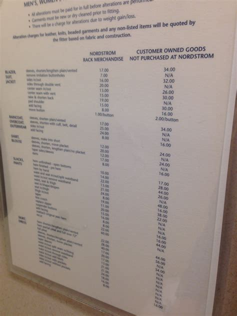 nordstrom rack alterations price list cost of tailoring something bought at nordstrom rack dallas frugalmalefashion