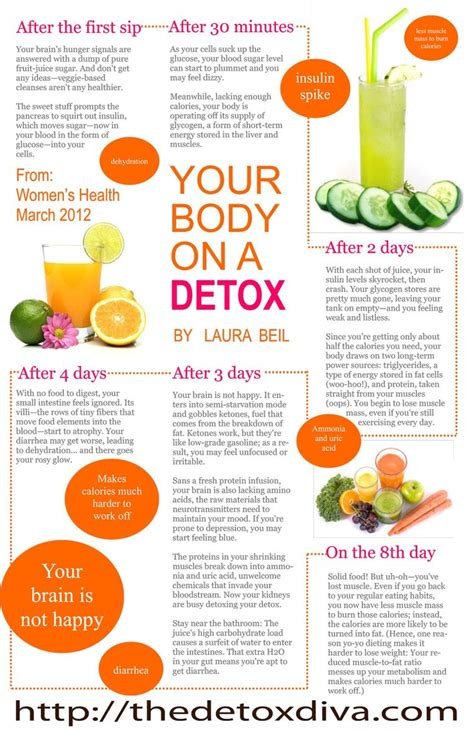 Organ Detox Juice by 292 Best Images About Juicing Recipes And Tips For