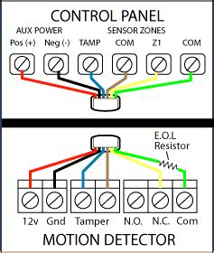 wiring basics article 5 for diy alarm systems