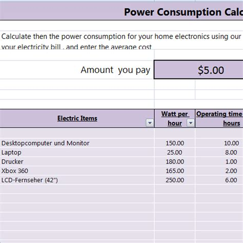 28 best electricity consumption calculation 5 energy