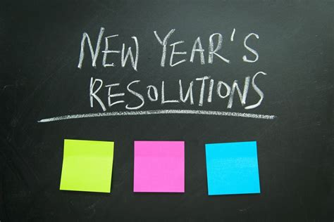 resolutions for the new year new year s resolutions every real estate should make