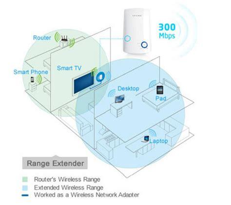 Wifi Range Extender Tp Link tp link tl wa850re universal wifi range extender deals pc world