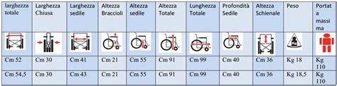 dimensioni sedia a rotelle sanitax it salute e benessere carrozzina pieghevole