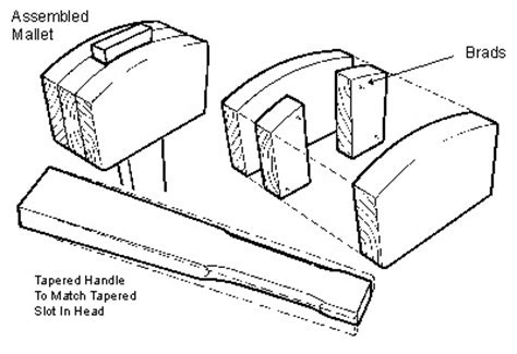 diagram of mallet valley tools your own mallet
