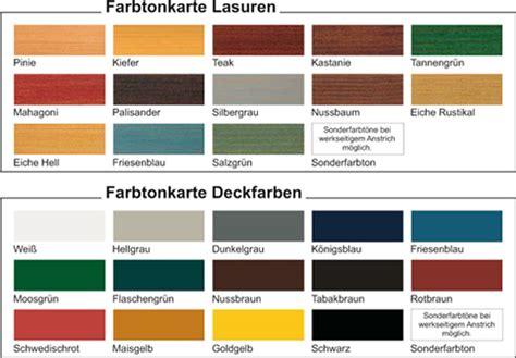 holzhaus farbe test farbe f 252 r gartenhaus 5 eck gartenhaus modell madrid c