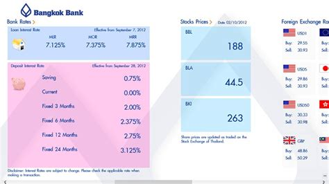 bangkok bank foreign exchange rates today bangkok bank