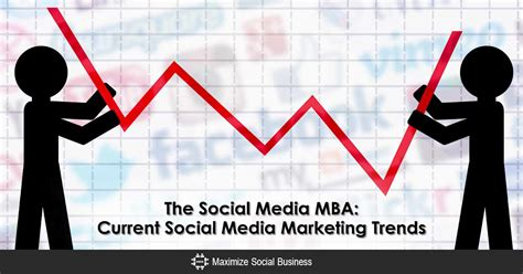 Mba Social Media Marketing Leo by Current Social Media Marketing Trends