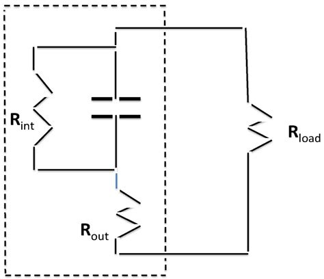 dielectric capacitor energy density dielectric capacitor energy density 28 images a commercial high temperature capacitor