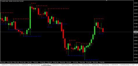 tag indicator 171 make money on binary options trading